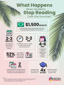 Keep Reading This Summer!
